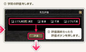 (2)学院の評価をする (3)評価画終わったら評価ボタンを押す